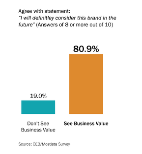Emotions-Influence-See-Business-Valie